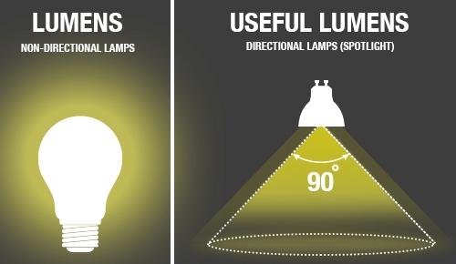 لومن یا شار نوری