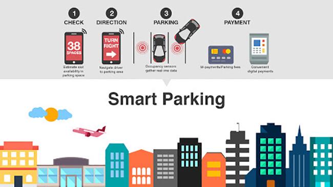 پارکینگ هوشمند زیربنای شهرهای مدرن